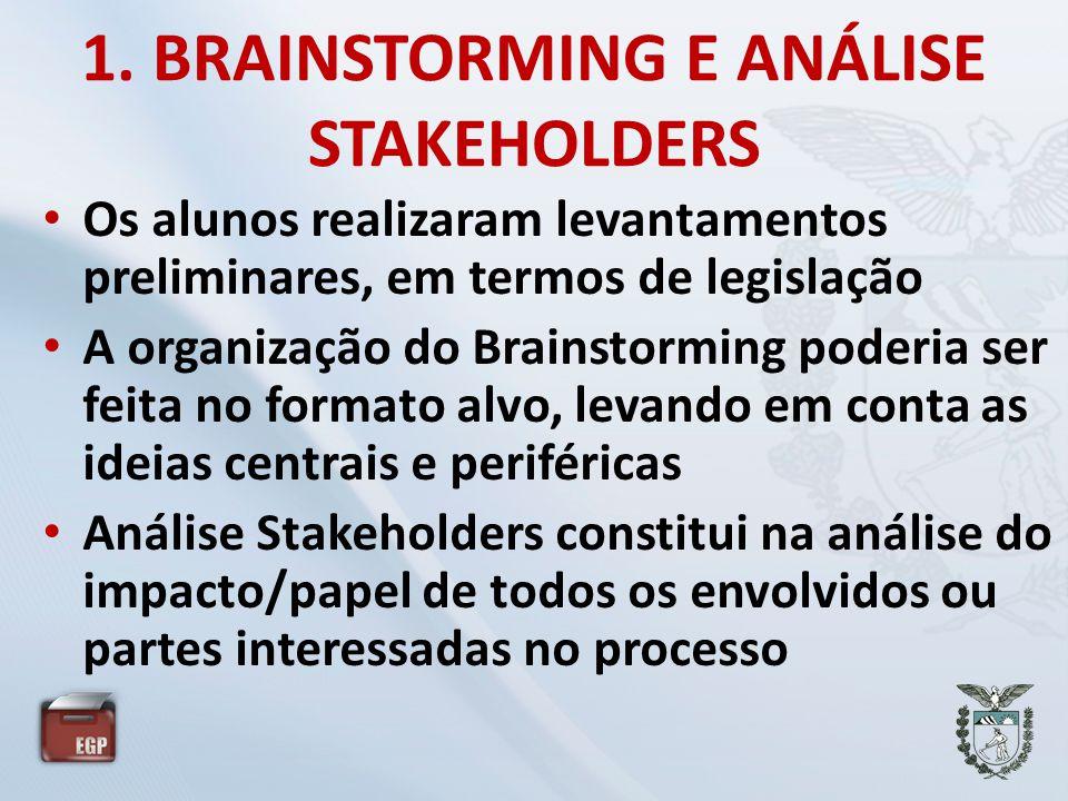 1. BRAINSTORMING E ANÁLISE STAKEHOLDERS