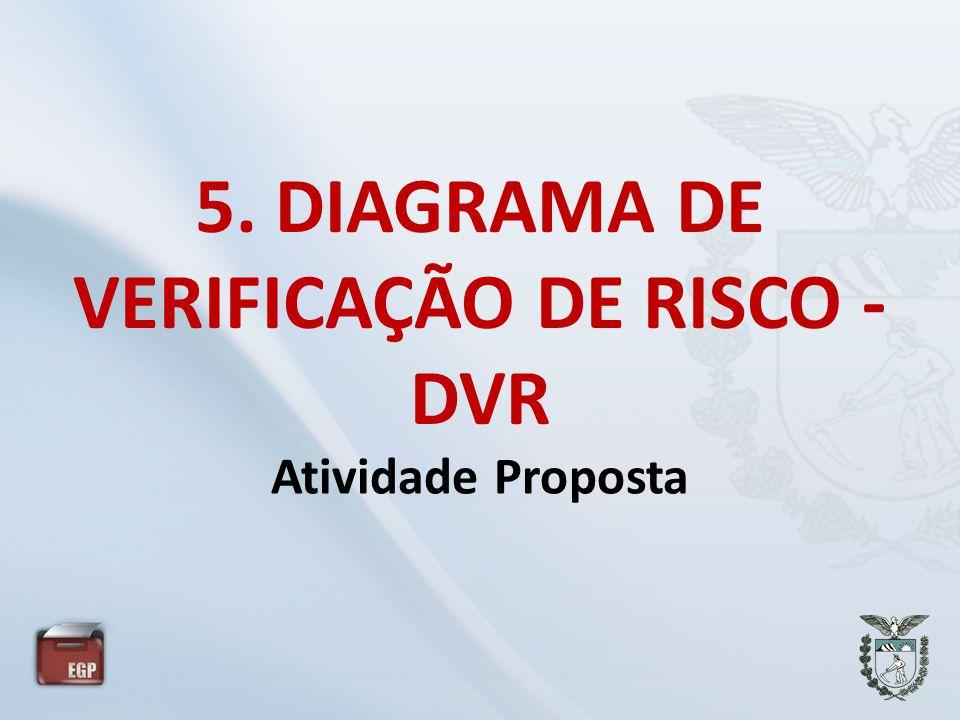 5. DIAGRAMA DE VERIFICAÇÃO DE RISCO - DVR