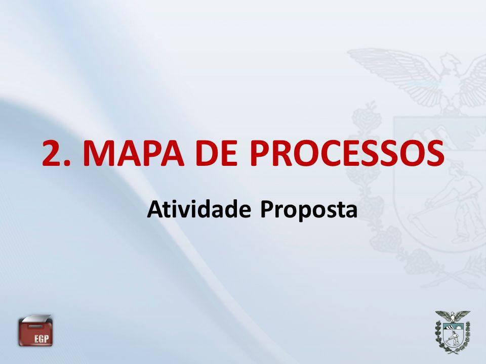 2. MAPA DE PROCESSOS Atividade Proposta