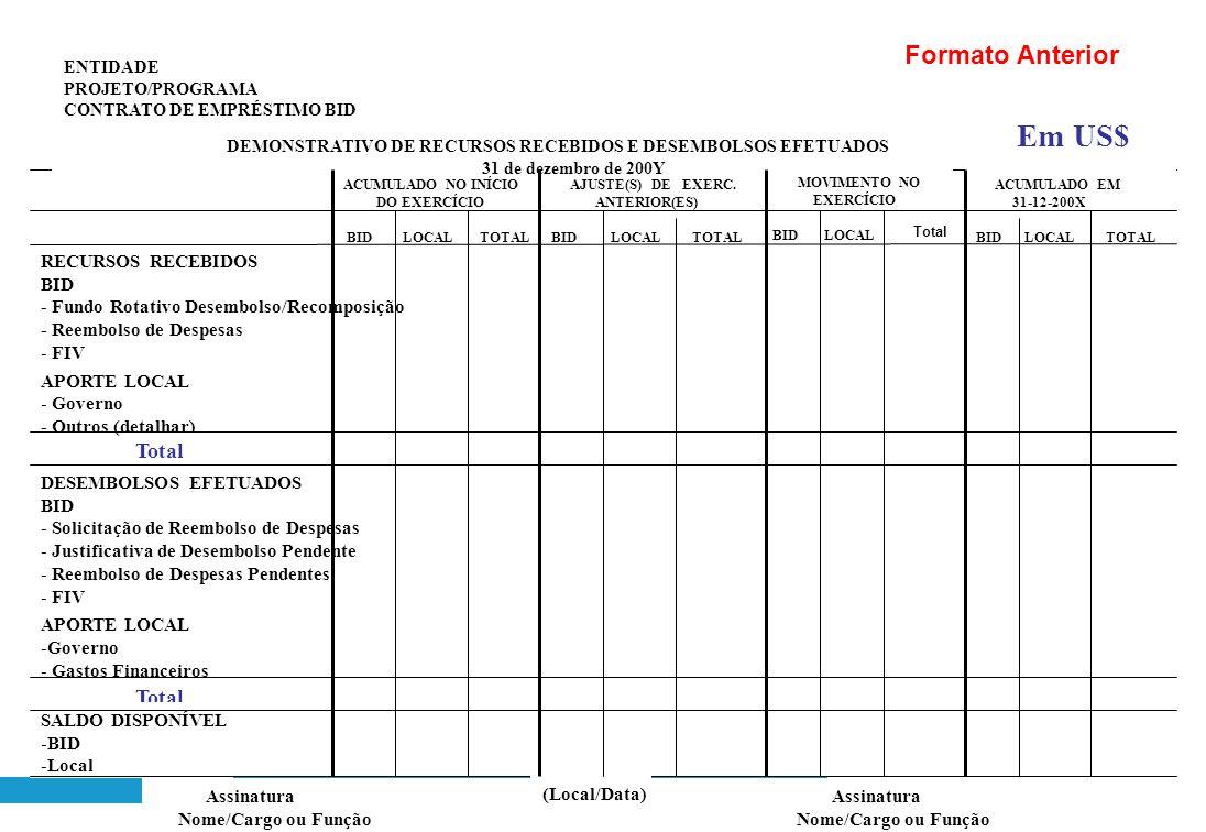 Em US$ Formato Anterior Total RECURSOS RECEBIDOS BID