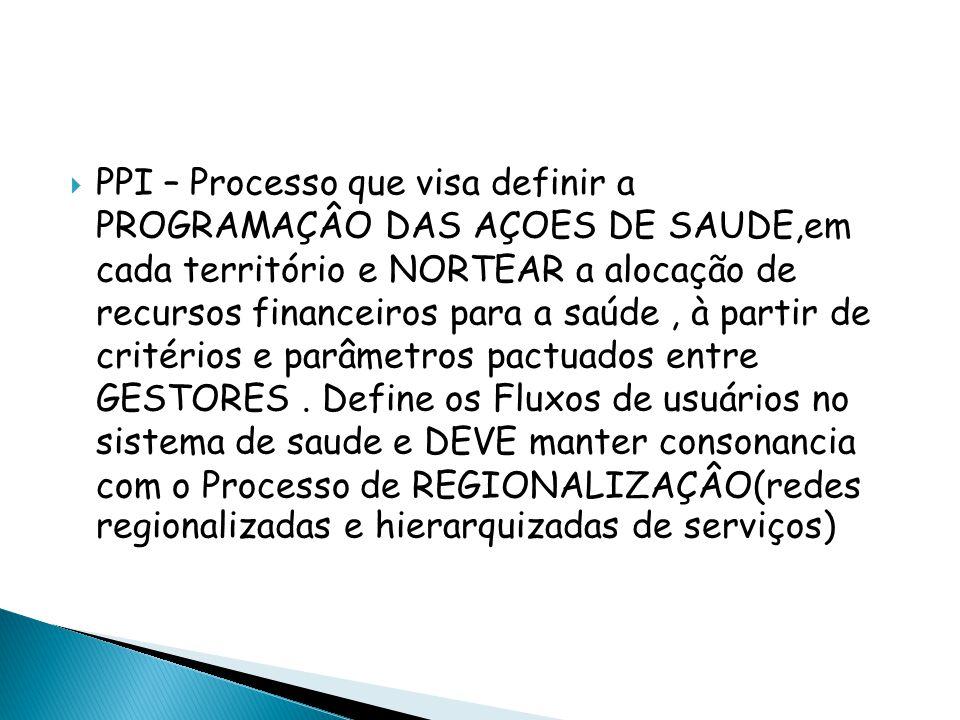 PPI – Processo que visa definir a PROGRAMAÇÂO DAS AÇOES DE SAUDE,em cada território e NORTEAR a alocação de recursos financeiros para a saúde , à partir de critérios e parâmetros pactuados entre GESTORES .