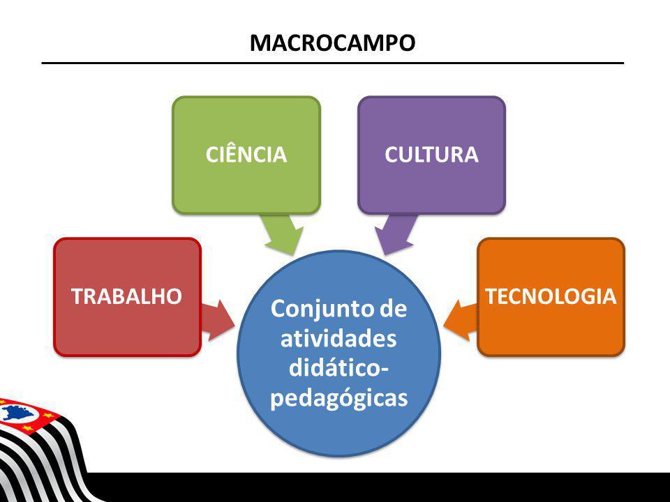Conjunto de atividades didático-pedagógicas