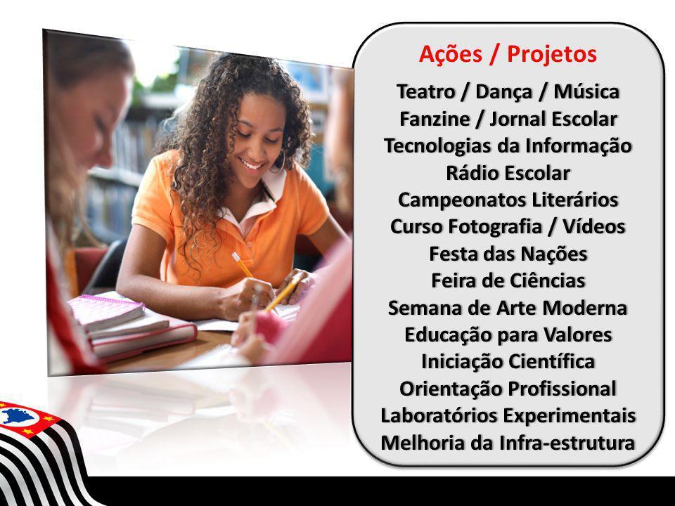 Ações / Projetos Teatro / Dança / Música Fanzine / Jornal Escolar