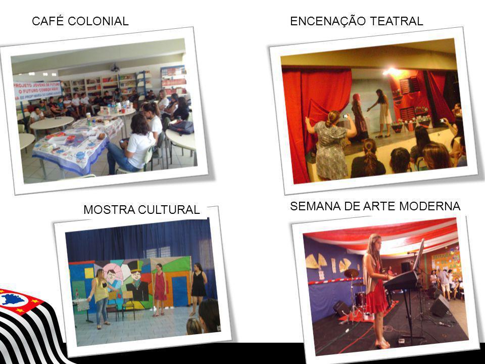 CAFÉ COLONIAL ENCENAÇÃO TEATRAL SEMANA DE ARTE MODERNA MOSTRA CULTURAL