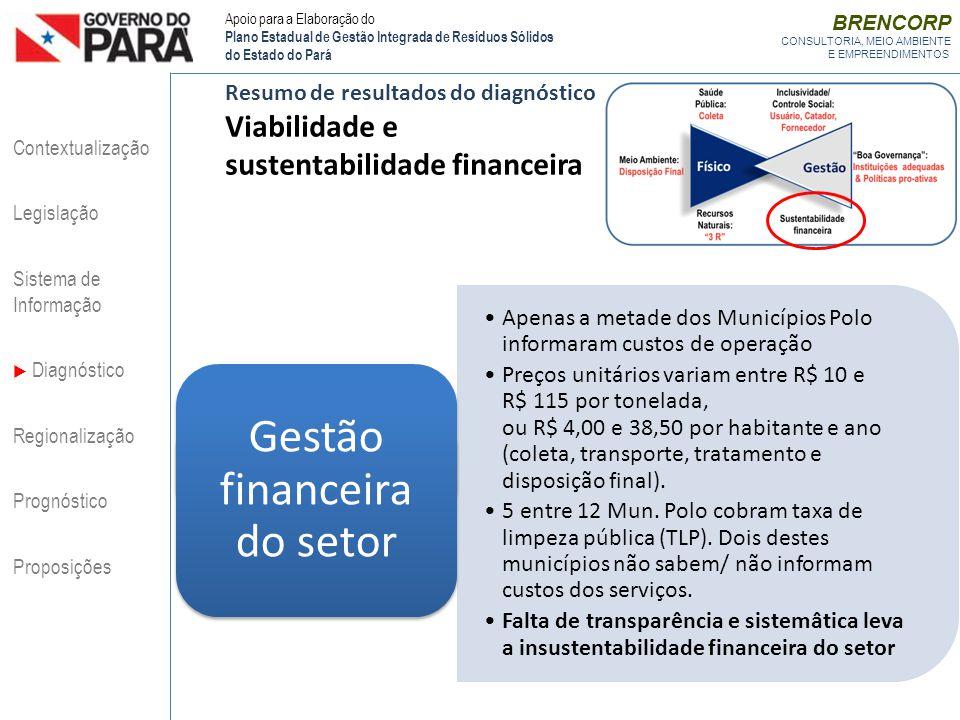 Gestão financeira do setor