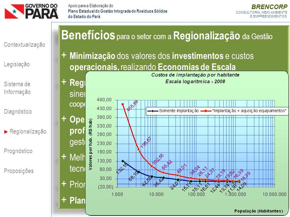 Benefícios para o setor com a Regionalização da Gestão