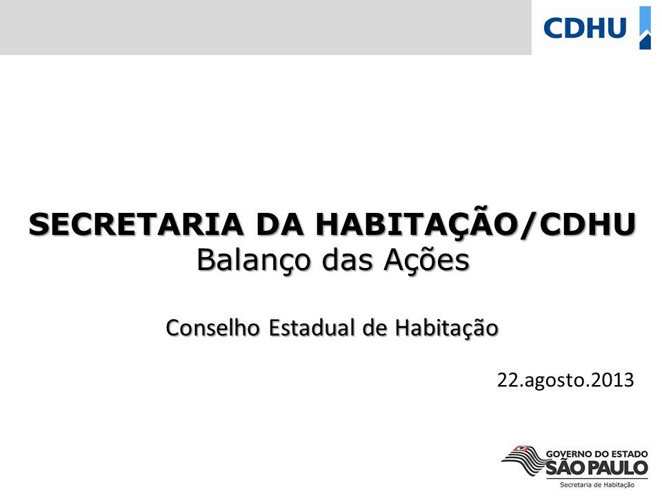 SECRETARIA DA HABITAÇÃO/CDHU Balanço das Ações Conselho Estadual de Habitação