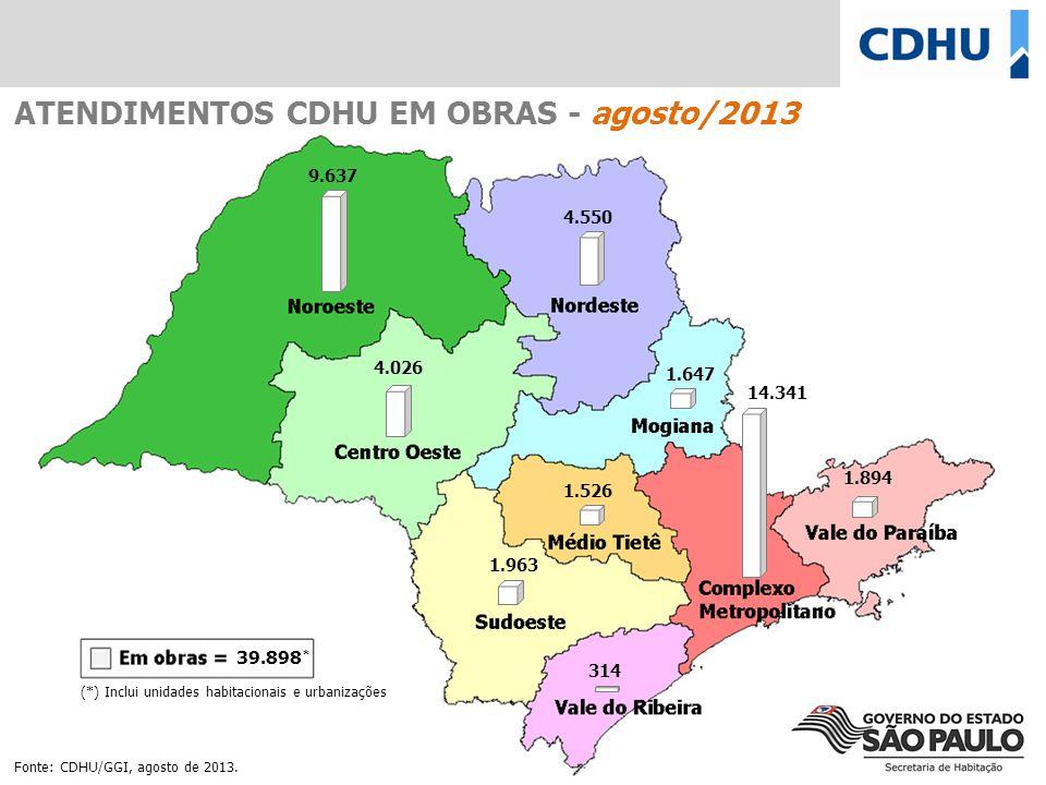 ATENDIMENTOS CDHU EM OBRAS - agosto/2013