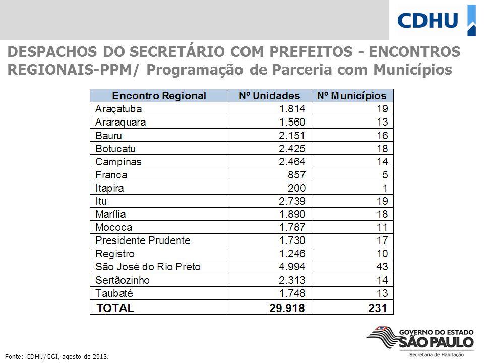 DESPACHOS DO SECRETÁRIO COM PREFEITOS - ENCONTROS REGIONAIS-PPM/ Programação de Parceria com Municípios
