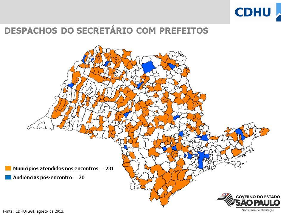 DESPACHOS DO SECRETÁRIO COM PREFEITOS