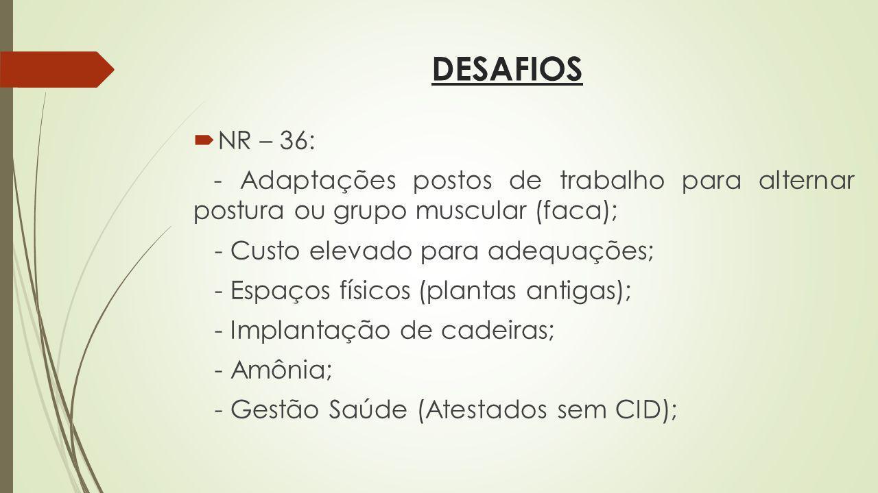 DESAFIOS NR – 36: - Adaptações postos de trabalho para alternar postura ou grupo muscular (faca);