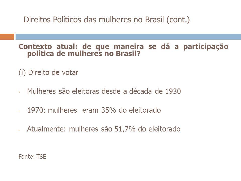 Direitos Políticos das mulheres no Brasil (cont.)