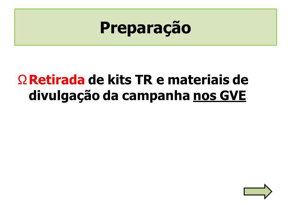 Preparação Retirada de kits TR e materiais de divulgação da campanha nos GVE