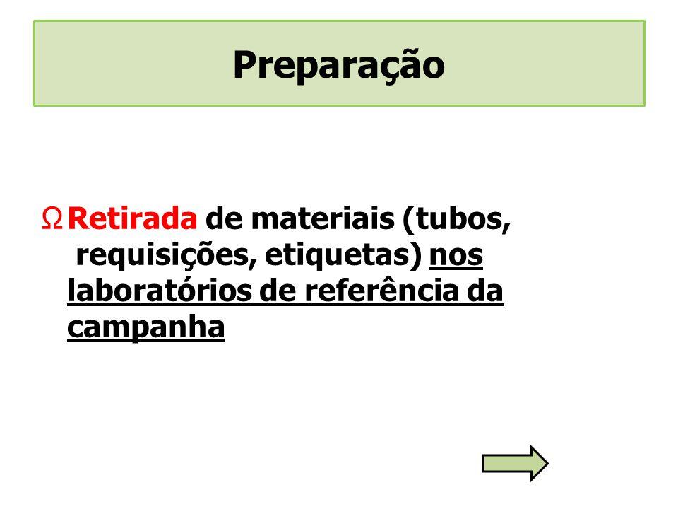 Preparação Retirada de materiais (tubos, requisições, etiquetas) nos laboratórios de referência da campanha.