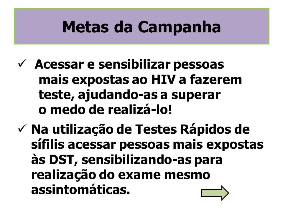 Metas da Campanha Acessar e sensibilizar pessoas mais expostas ao HIV a fazerem teste, ajudando-as a superar o medo de realizá-lo!