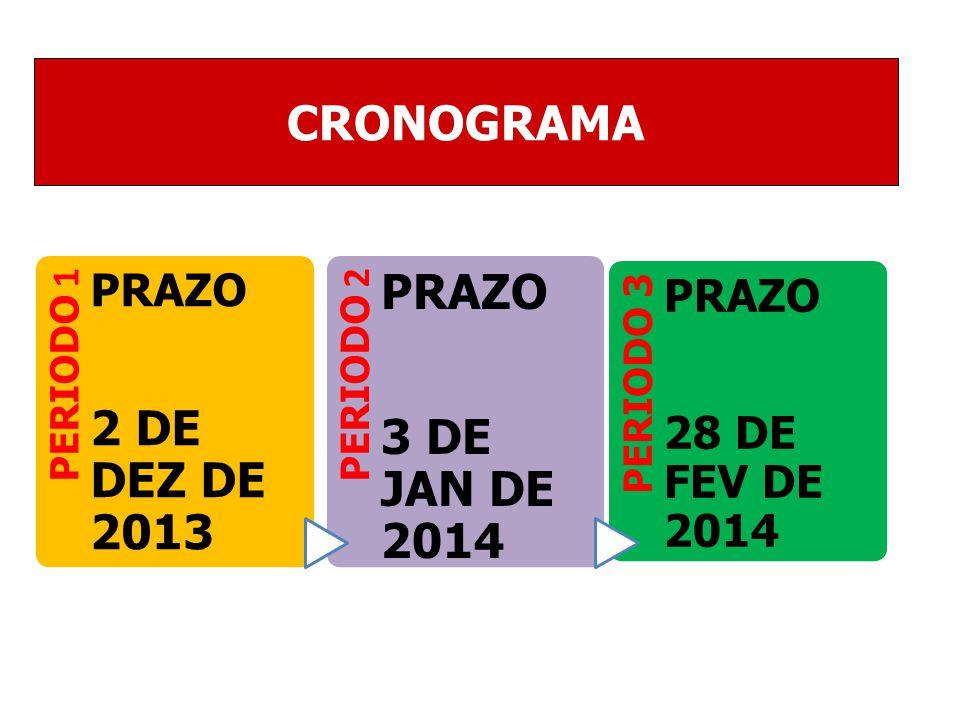 CRONOGRAMA 2 DE DEZ DE 2013 3 DE JAN DE 2014 PRAZO 28 DE FEV DE 2014