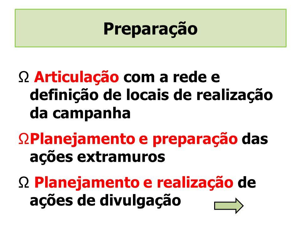 Preparação Articulação com a rede e definição de locais de realização da campanha. Planejamento e preparação das ações extramuros.