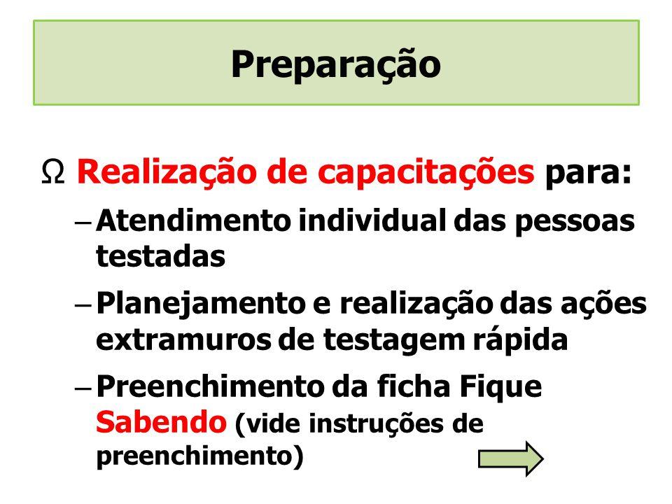 Preparação Realização de capacitações para: