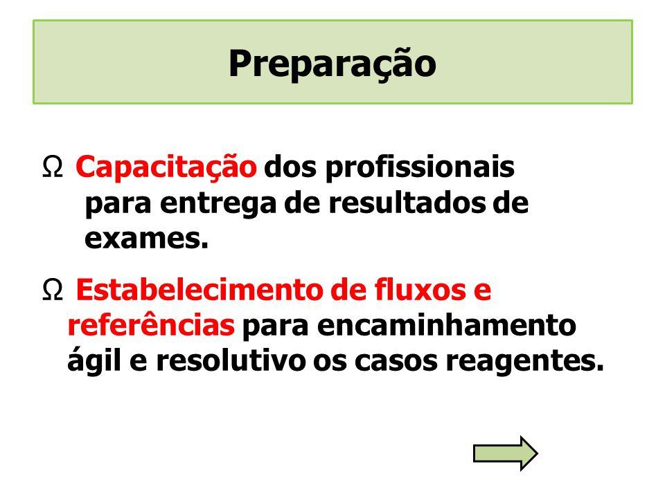 Preparação Capacitação dos profissionais para entrega de resultados de exames.