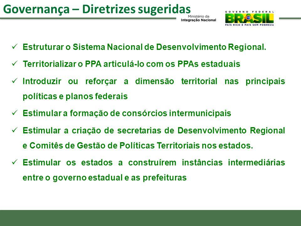 Governança – Diretrizes sugeridas