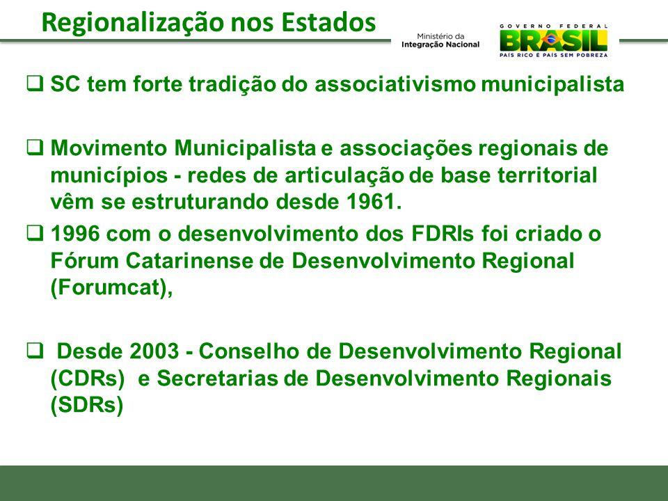 Regionalização nos Estados