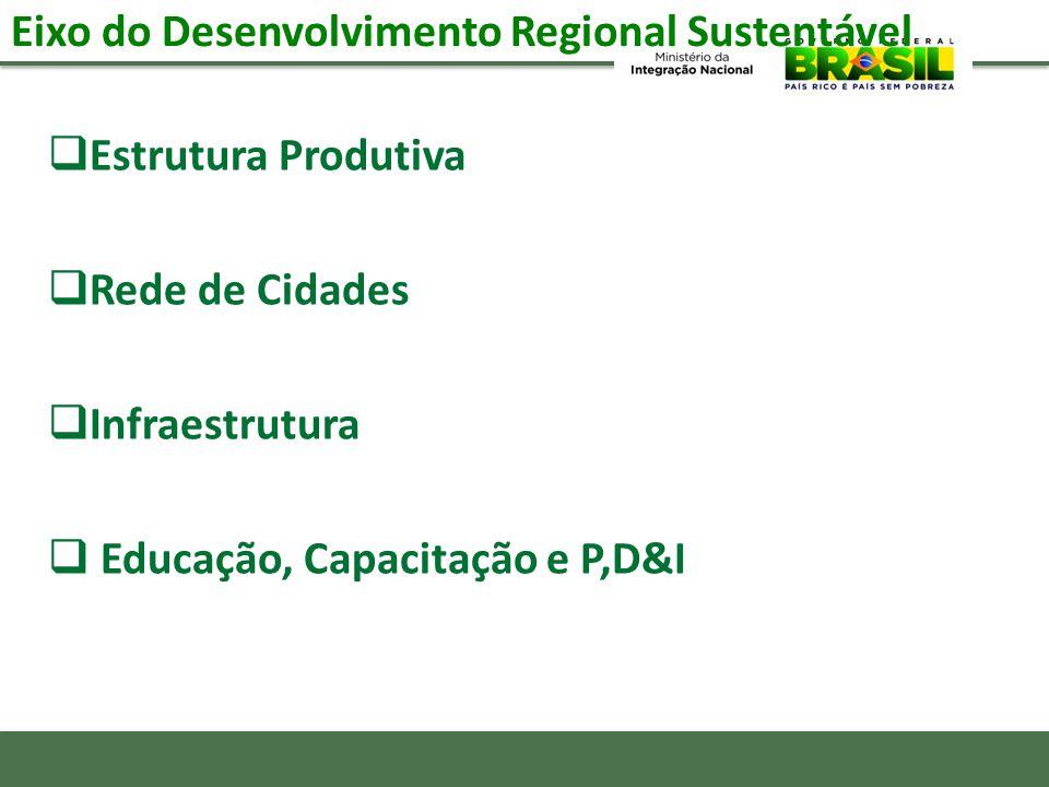 Eixo do Desenvolvimento Regional Sustentável