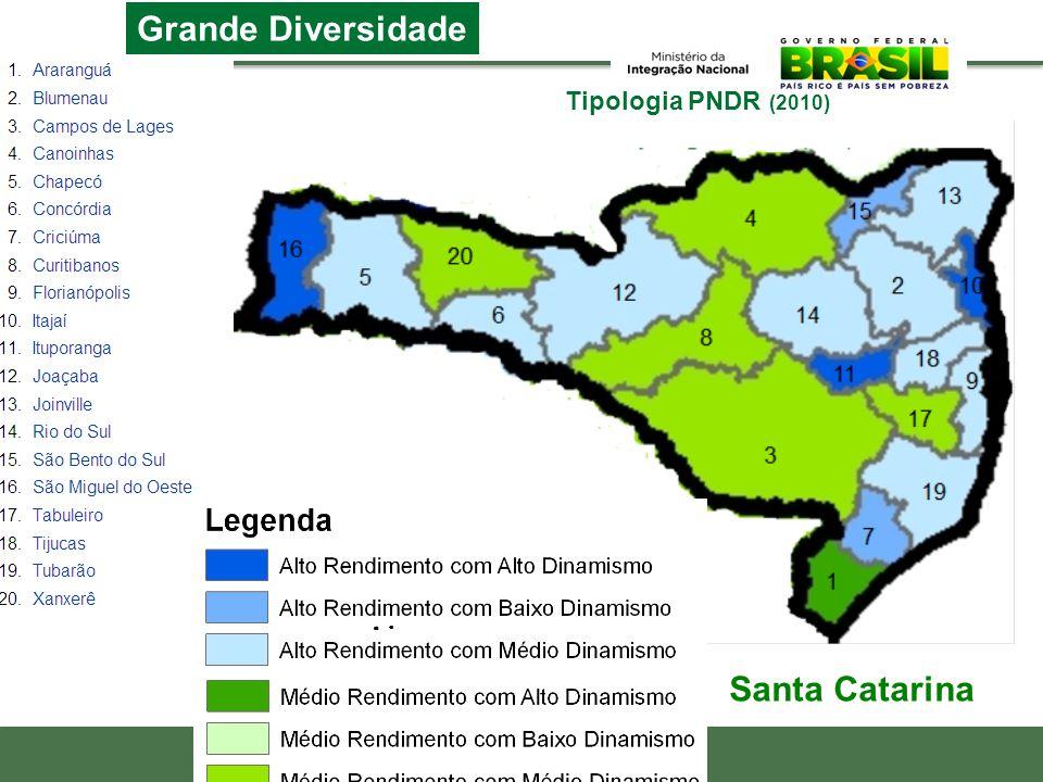 Grande Diversidade Santa Catarina Tipologia PNDR (2010) 13 15 4 20 2