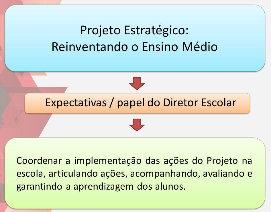 Projeto Estratégico: Reinventando o Ensino Médio