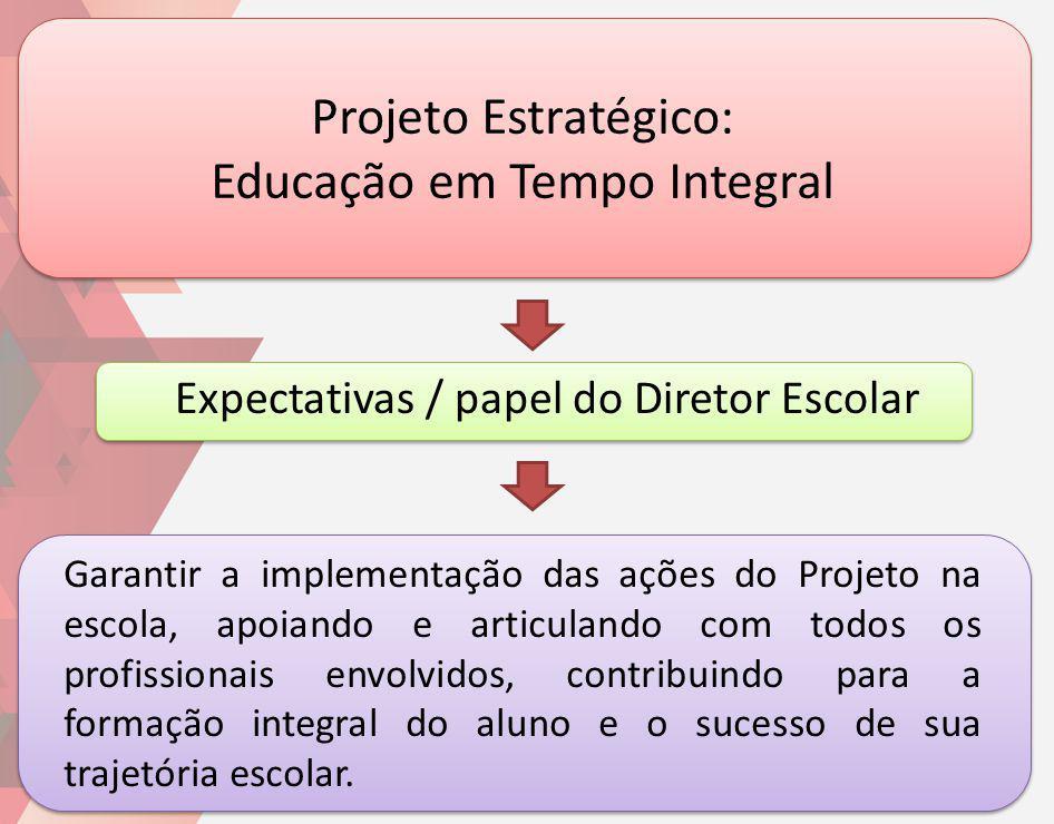 Projeto Estratégico: Educação em Tempo Integral
