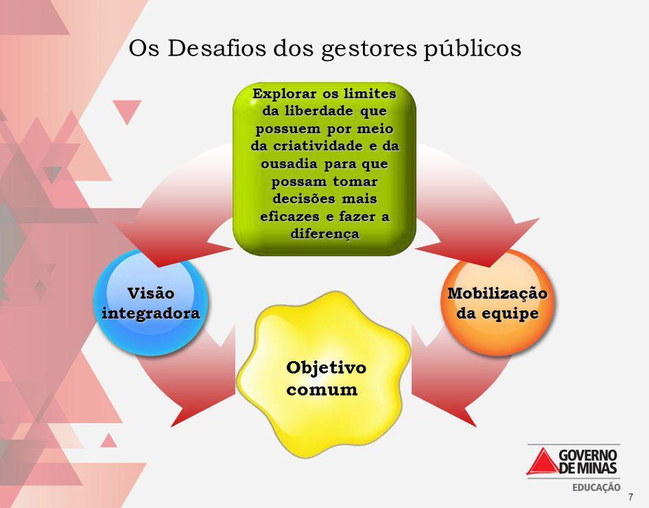 Os Desafios dos gestores públicos