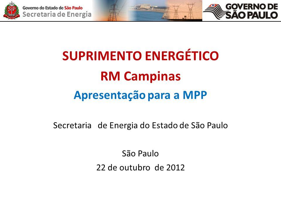 SUPRIMENTO ENERGÉTICO Apresentação para a MPP