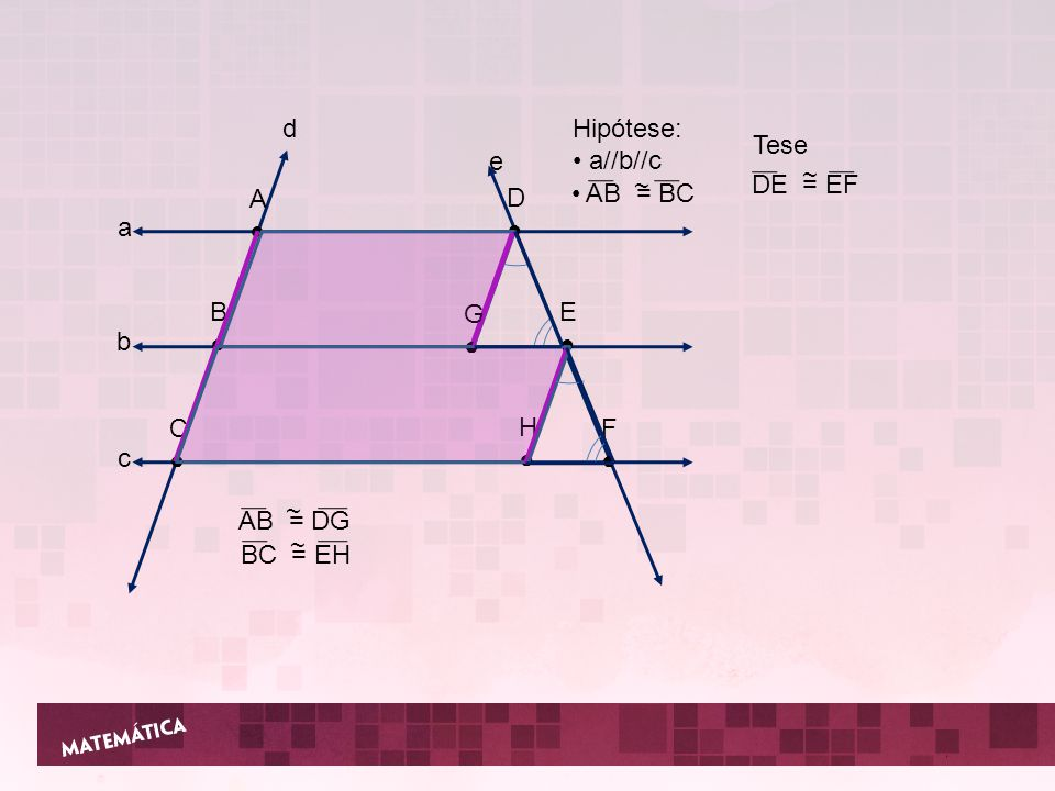 d Hipótese: a//b//c. AB = BC. ~ Tese. DE = EF. ~ e. A. ● D. ● a. B. ● G. ● E. ●