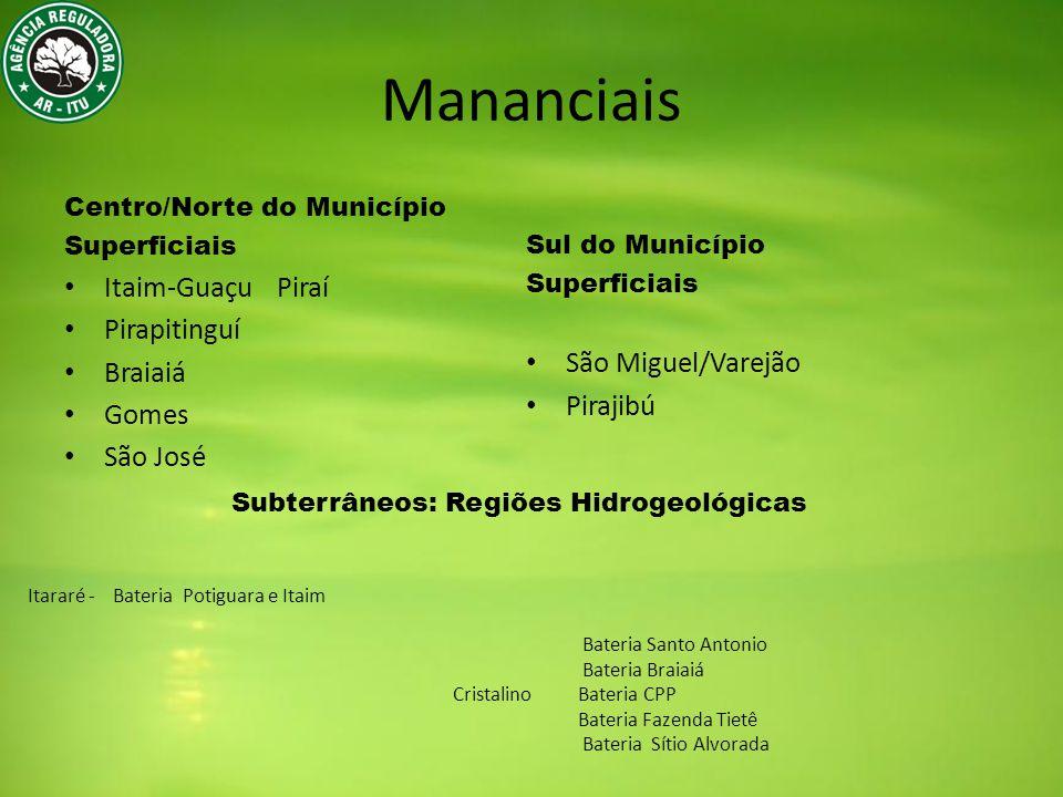 Subterrâneos: Regiões Hidrogeológicas