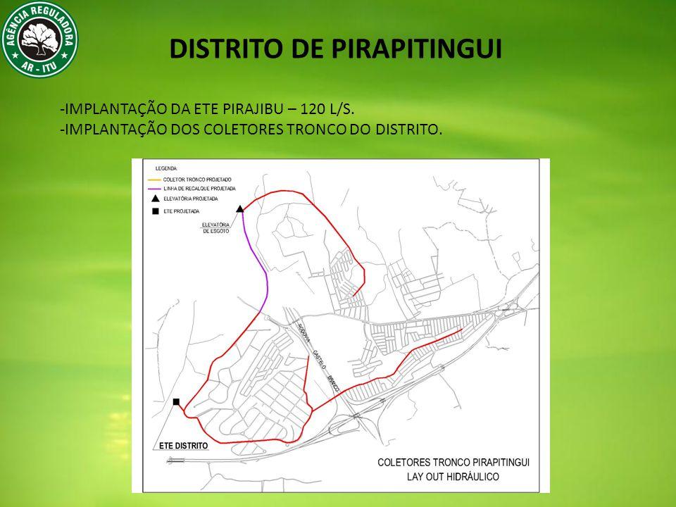 DISTRITO DE PIRAPITINGUI
