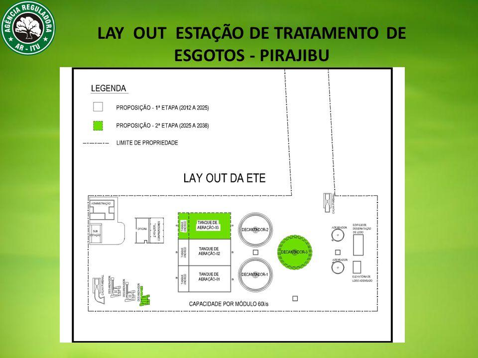 LAY OUT ESTAÇÃO DE TRATAMENTO DE ESGOTOS - PIRAJIBU