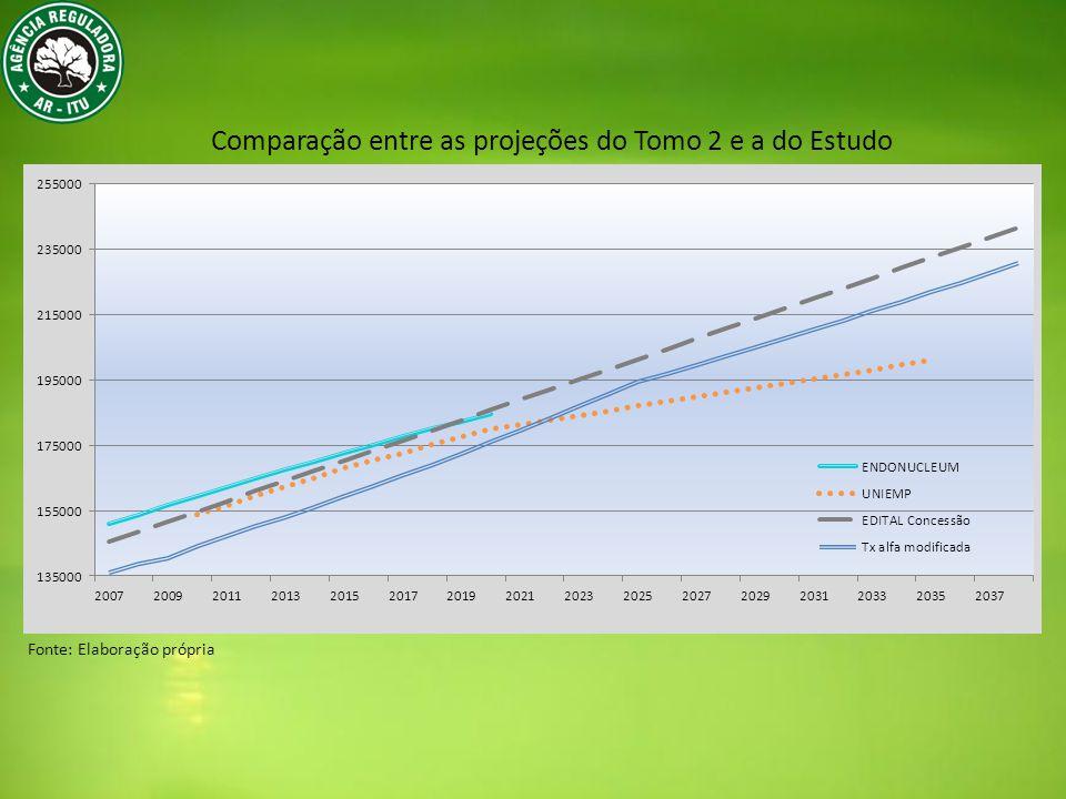 Comparação entre as projeções do Tomo 2 e a do Estudo