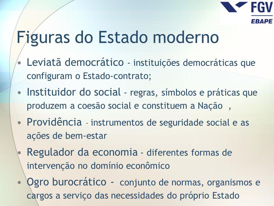 Figuras do Estado moderno