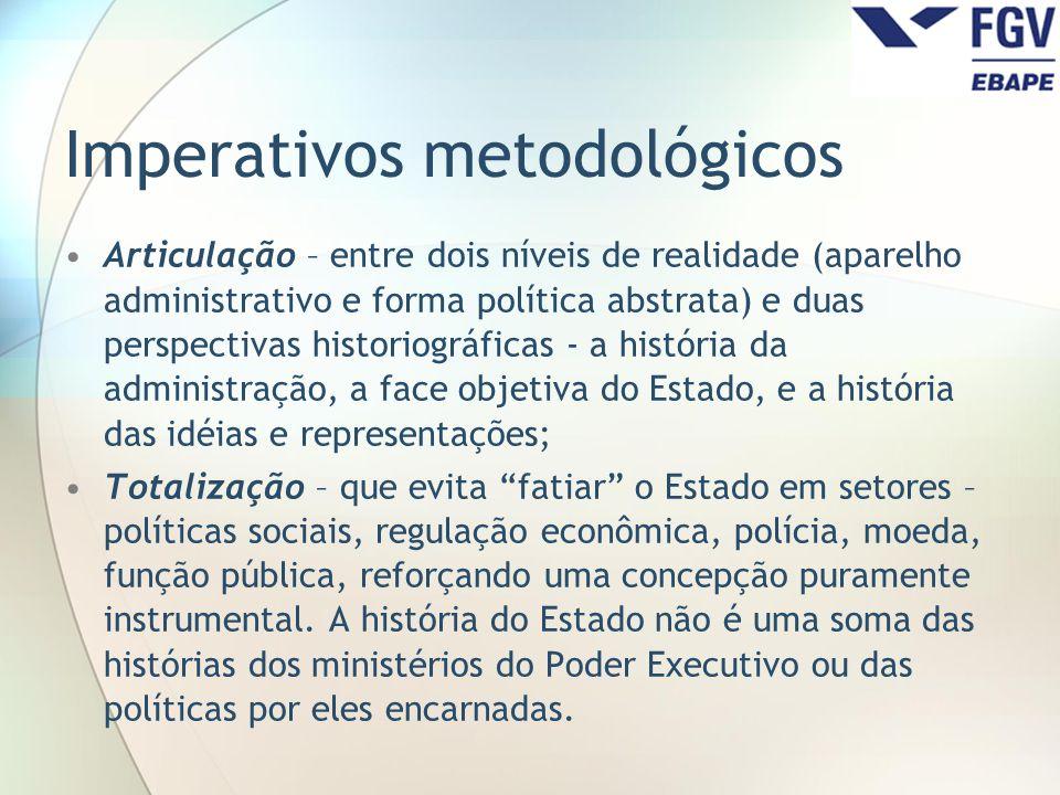 Imperativos metodológicos