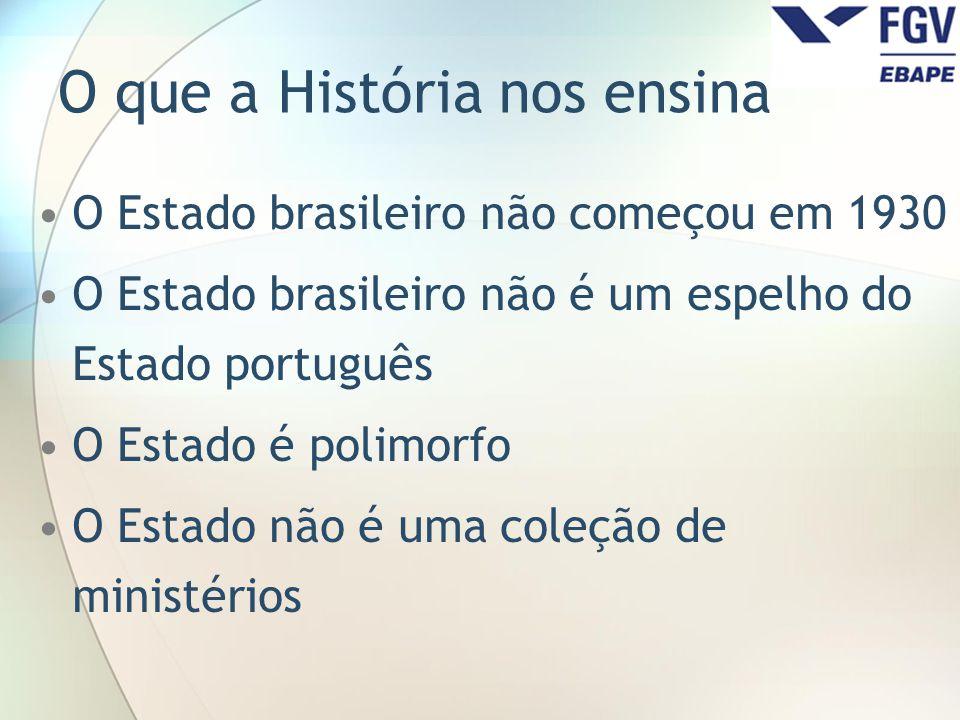 O que a História nos ensina
