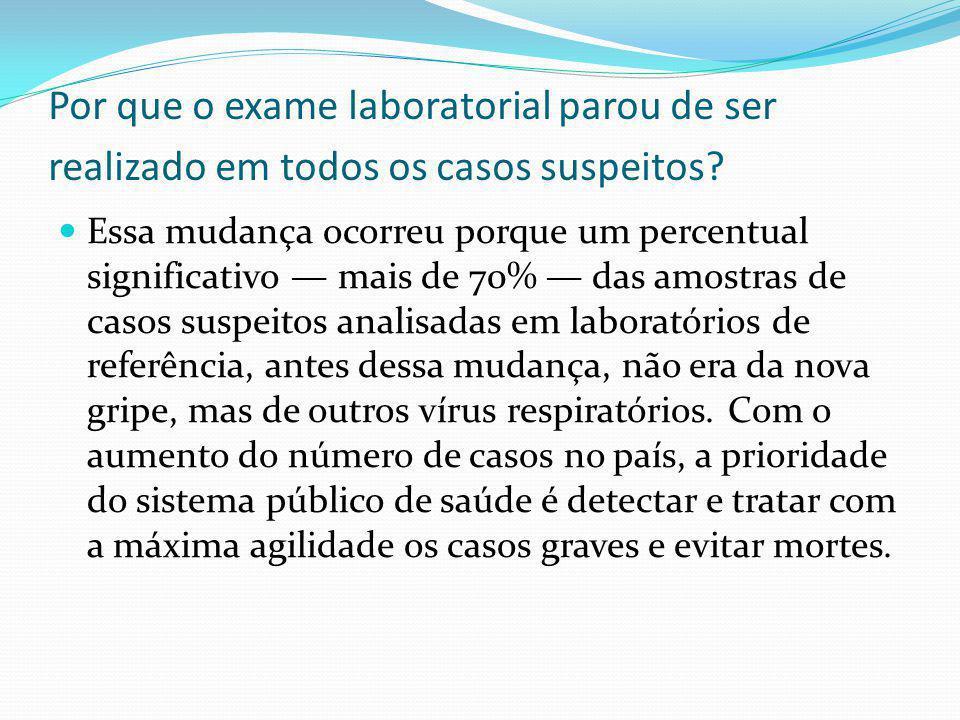 Por que o exame laboratorial parou de ser realizado em todos os casos suspeitos