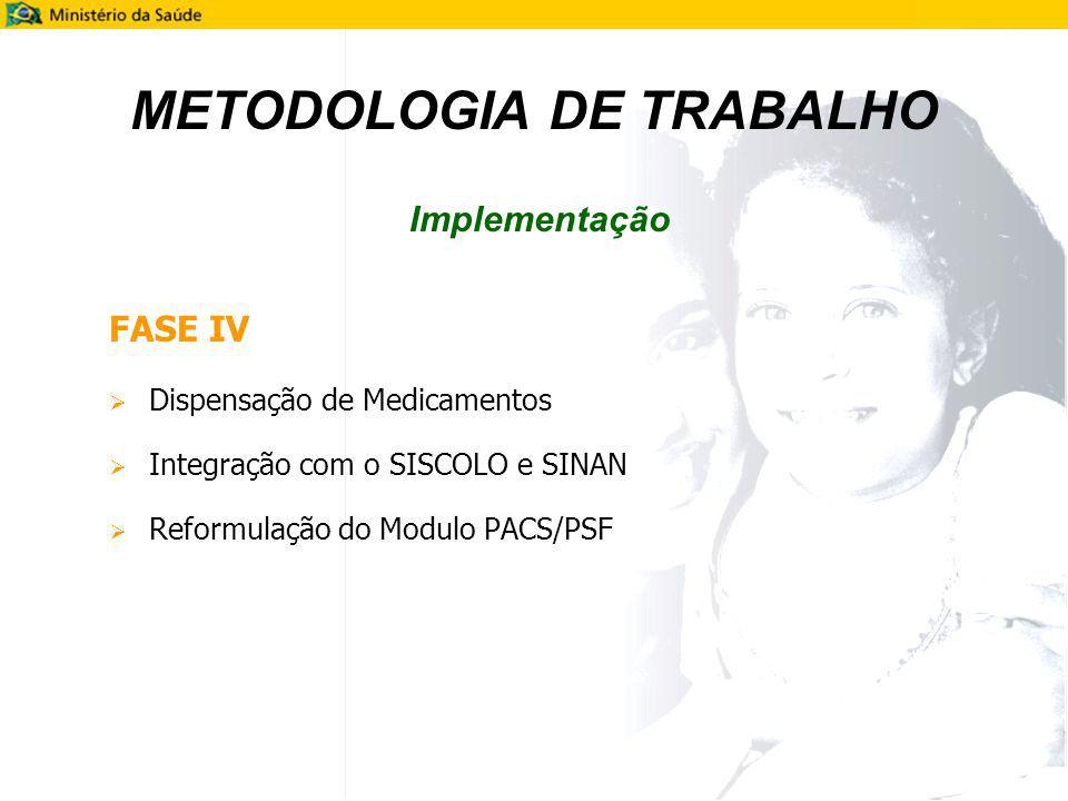 METODOLOGIA DE TRABALHO Implementação