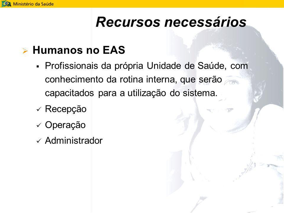 Recursos necessários Humanos no EAS