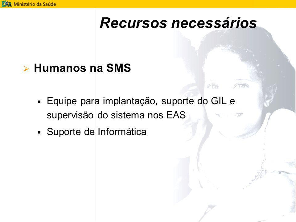 Recursos necessários Humanos na SMS
