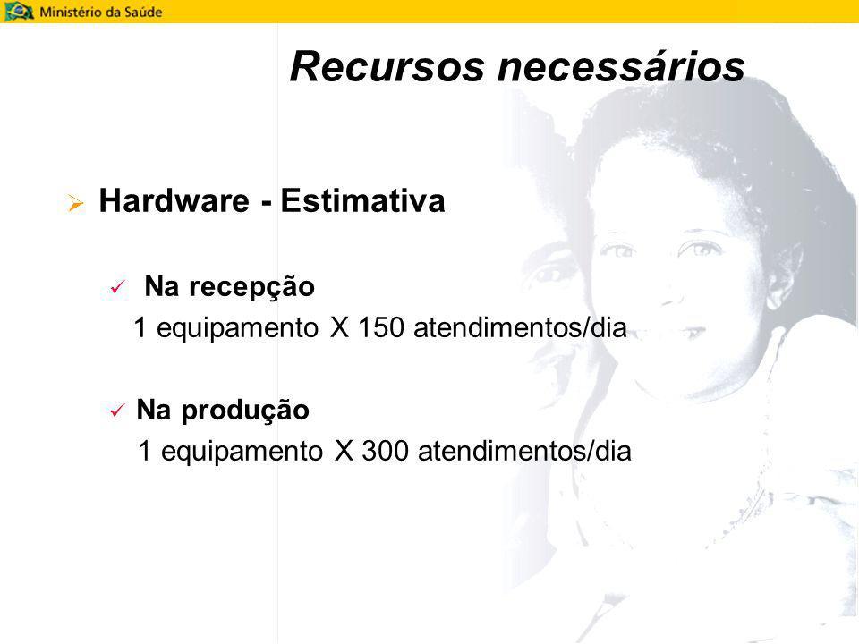 Recursos necessários Hardware - Estimativa Na recepção