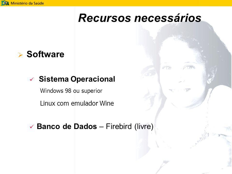 Recursos necessários Software Sistema Operacional