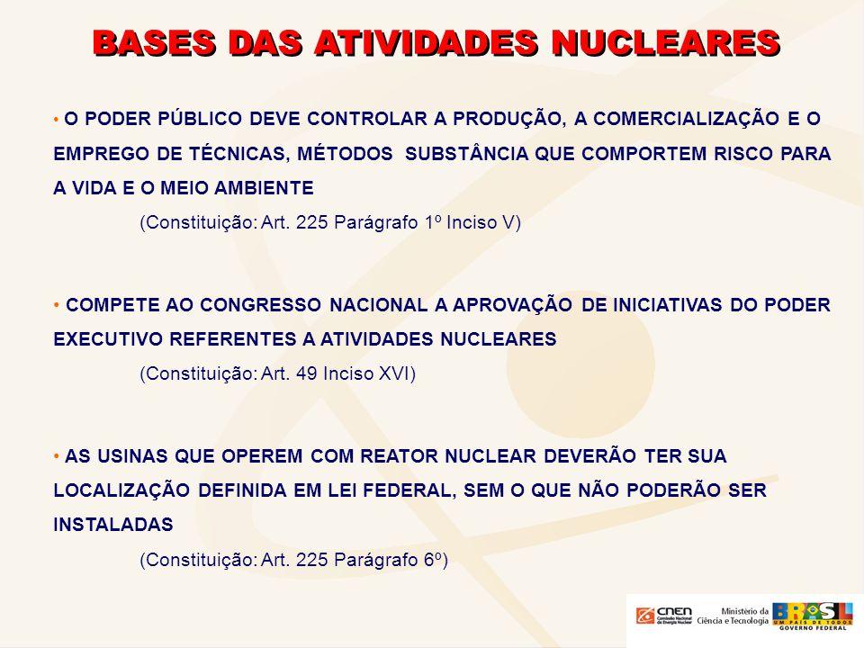 BASES DAS ATIVIDADES NUCLEARES
