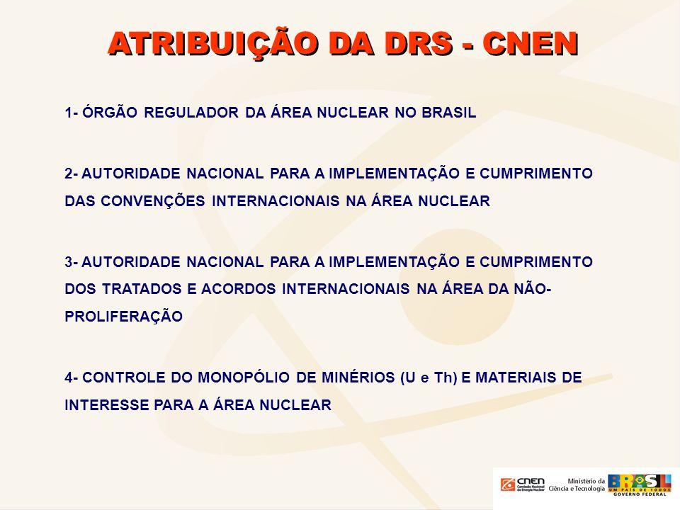 ATRIBUIÇÃO DA DRS - CNEN