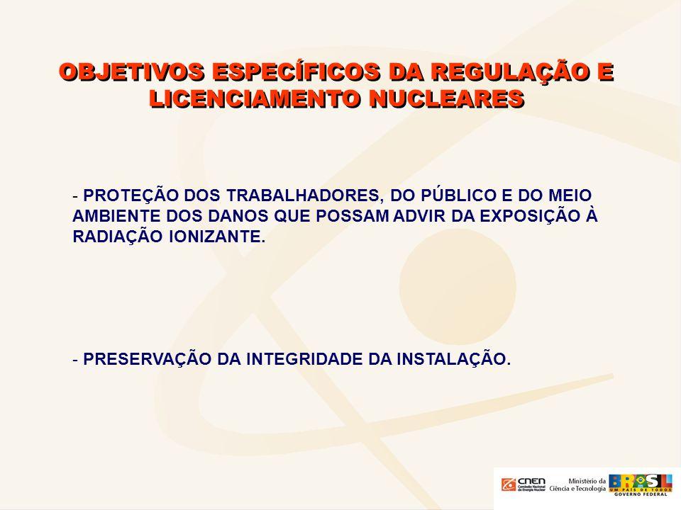 OBJETIVOS ESPECÍFICOS DA REGULAÇÃO E LICENCIAMENTO NUCLEARES