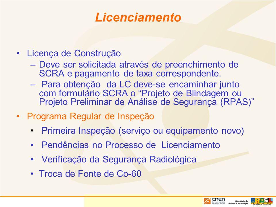 Licenciamento Licença de Construção