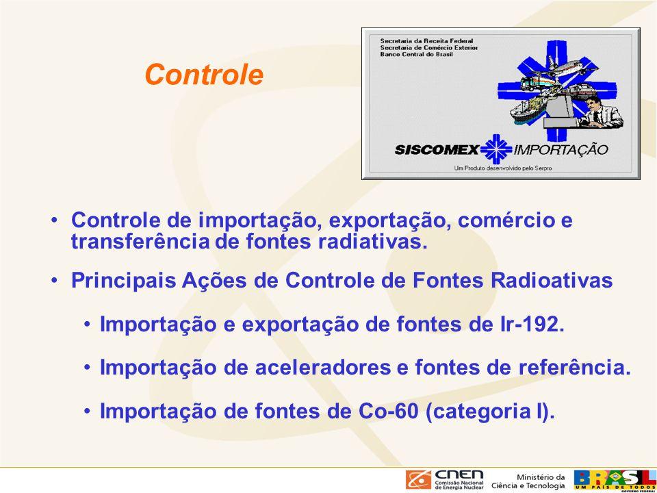 Controle Controle de importação, exportação, comércio e transferência de fontes radiativas. Principais Ações de Controle de Fontes Radioativas.